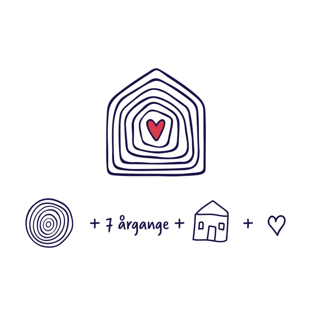Logo for Øster Nykirke Skole